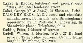 1906-Edinburgh Post Office directory